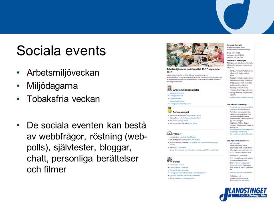Sociala events Arbetsmiljöveckan Miljödagarna Tobaksfria veckan De sociala eventen kan bestå av webbfrågor, röstning (web- polls), självtester, bloggar, chatt, personliga berättelser och filmer