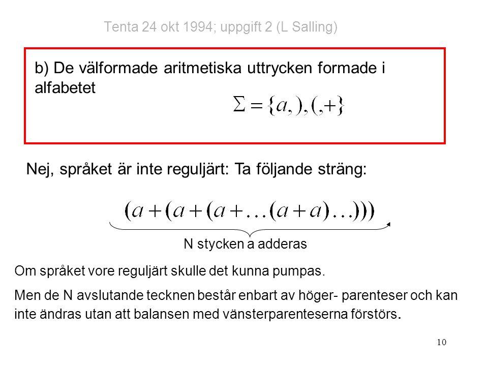 10 Tenta 24 okt 1994; uppgift 2 (L Salling) b) De välformade aritmetiska uttrycken formade i alfabetet Nej, språket är inte reguljärt: Ta följande sträng: N stycken a adderas Om språket vore reguljärt skulle det kunna pumpas.