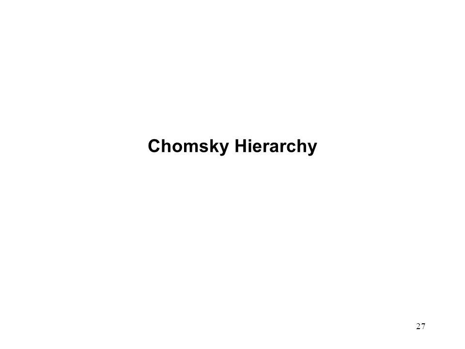 27 Chomsky Hierarchy