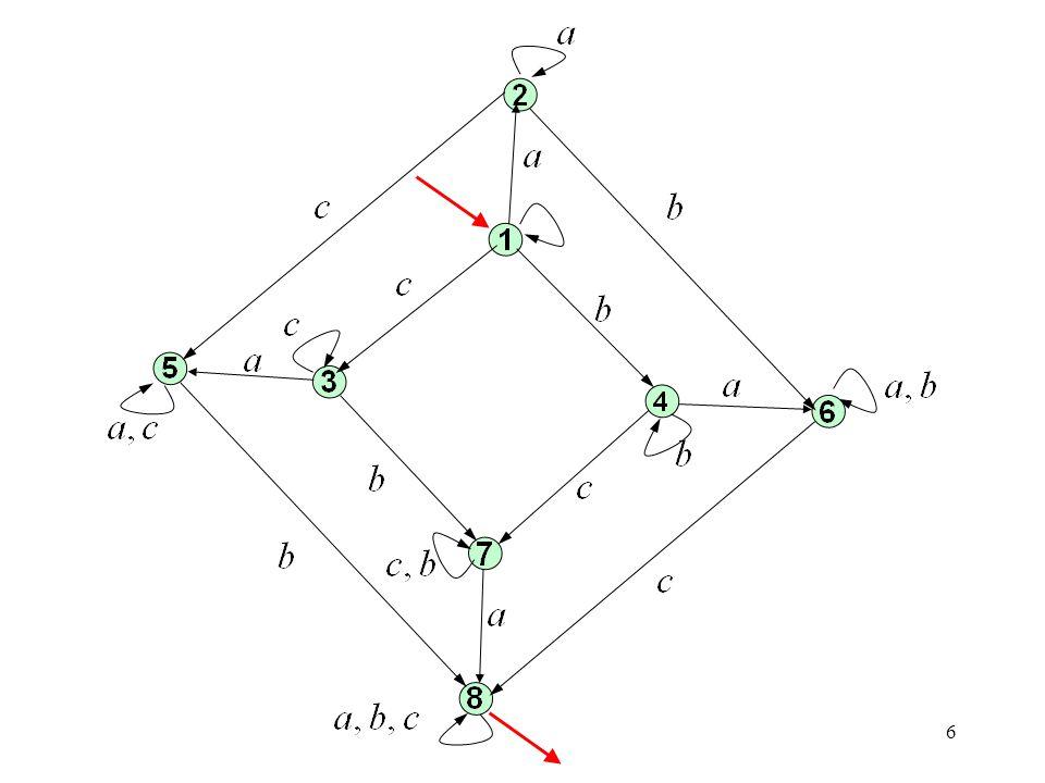 7 Särskiljningsalgoritm
