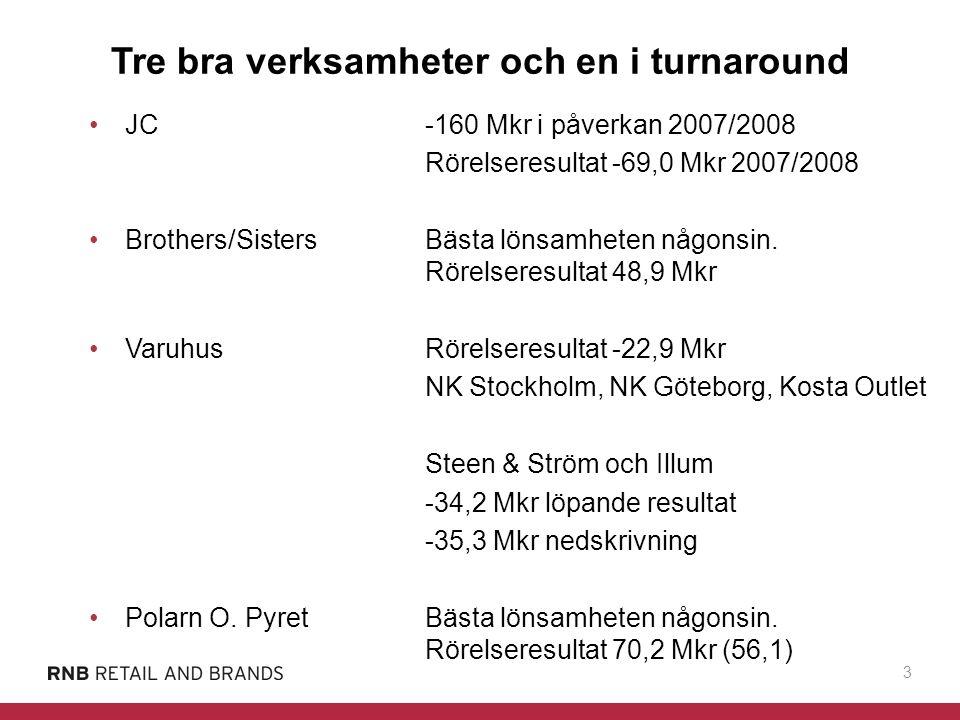 4 Butikskoncept Nyckeltal, Mkr07/08 06/07 Omsättning1 881,6 2 111,1 Andel av RNB, %54,9 60,9 Rörelseresultat-20,1 143,5 Antal butiker304 297 Kommentarer JC har påverkat resultatet negativt med ca 160 Mkr J-Store integreras i JC Nytt sortiment och konceptuttryck utvecklat - första butikerna har konverterats JC bäst på service.