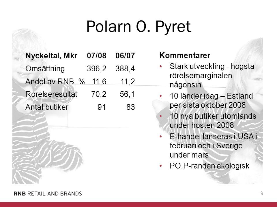 10 Viktiga händelser 2007/2008 –Ompositionering av JC och tydligare koncept – Lea Rytz Goldman ny VD –Framgångsrik lansering av Brothers Depå –Polarn O.