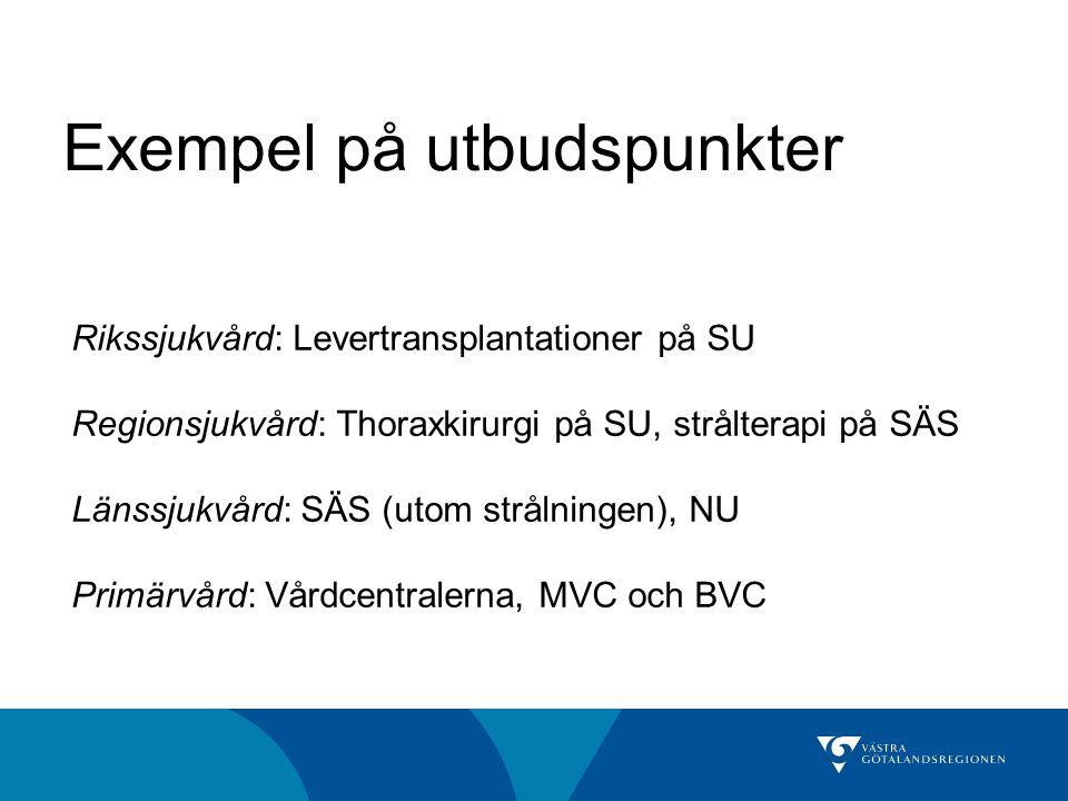 Exempel på utbudspunkter Rikssjukvård: Levertransplantationer på SU Regionsjukvård: Thoraxkirurgi på SU, strålterapi på SÄS Länssjukvård: SÄS (utom strålningen), NU Primärvård: Vårdcentralerna, MVC och BVC