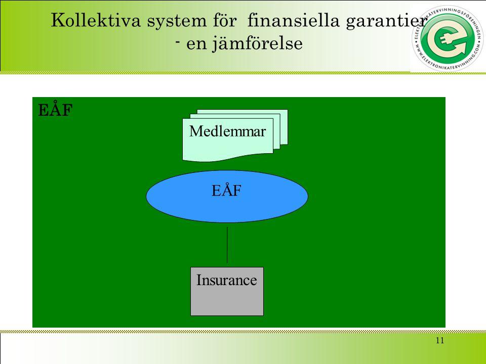 Kollektiva system för finansiella garantier - en jämförelse 11 EÅF Medlemmar Insurance