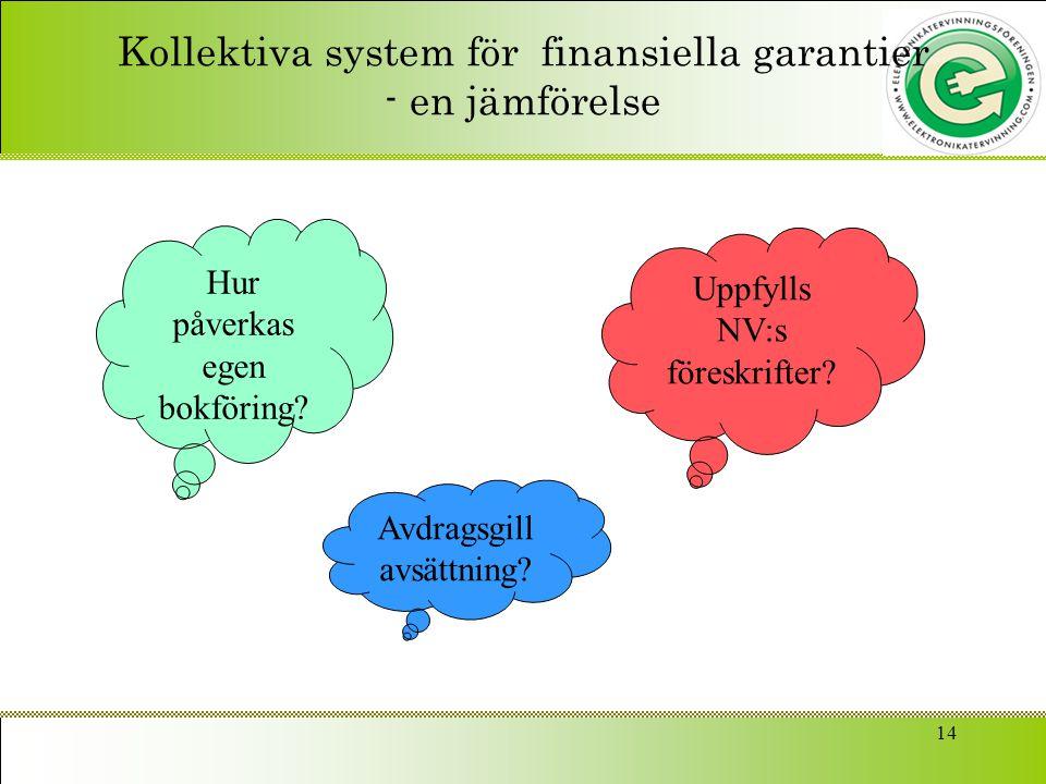 Kollektiva system för finansiella garantier - en jämförelse 14 Uppfylls NV:s föreskrifter? Hur påverkas egen bokföring? Avdragsgill avsättning?
