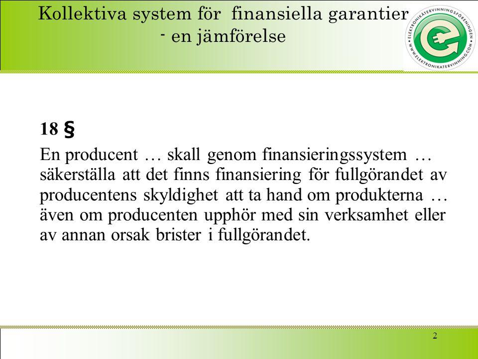 2 Kollektiva system för finansiella garantier - en jämförelse 18 § En producent … skall genom finansieringssystem … säkerställa att det finns finansie