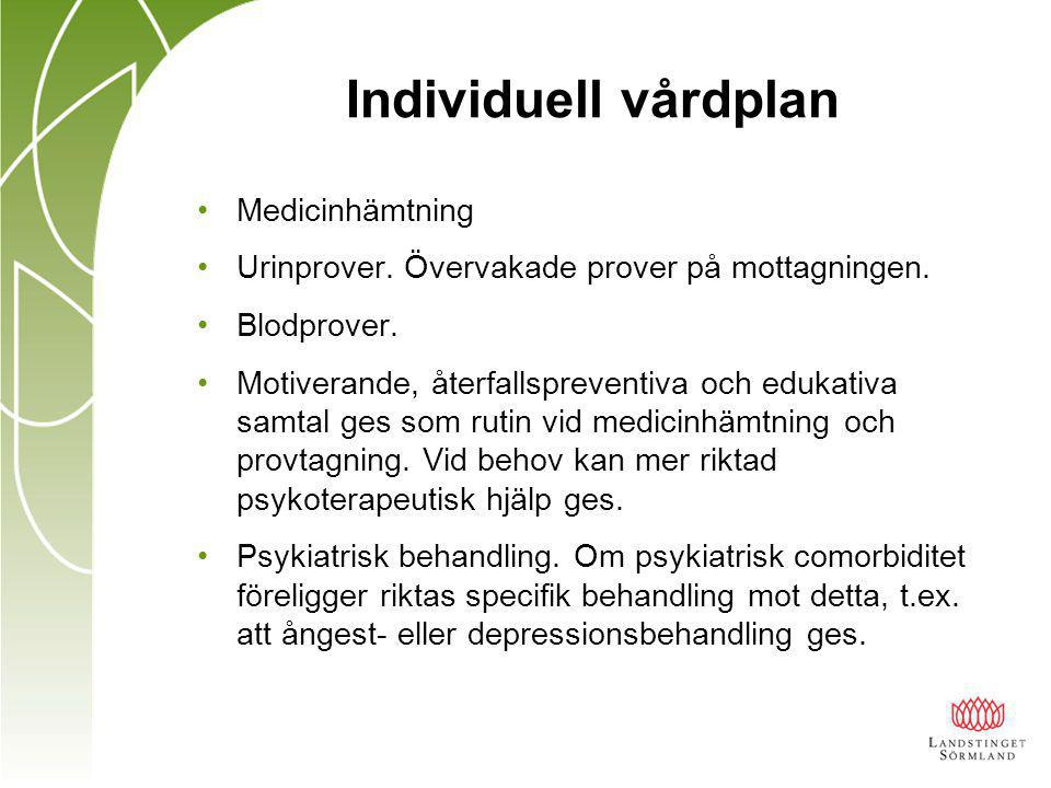 Individuell vårdplan Medicinhämtning Urinprover.Övervakade prover på mottagningen.