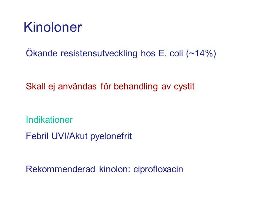 Kinoloner Ökande resistensutveckling hos E. coli (~14%) Skall ej användas för behandling av cystit Indikationer Febril UVI/Akut pyelonefrit Rekommende