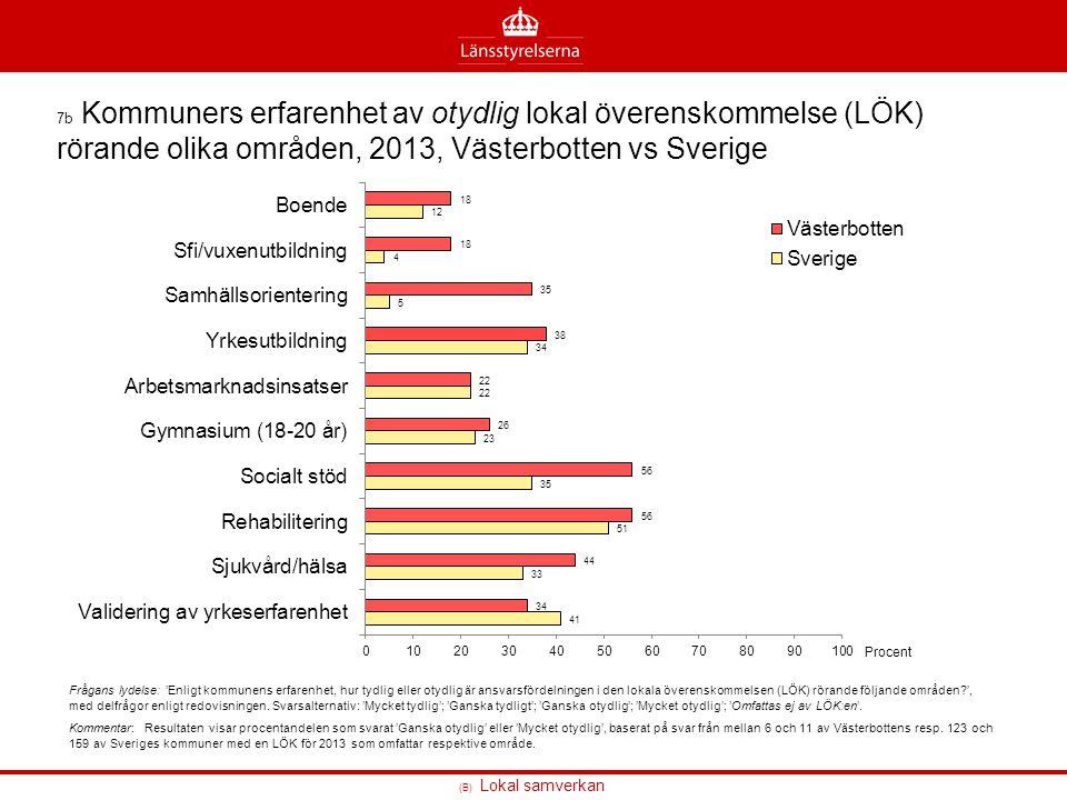 (B) Lokal samverkan 7b Kommuners erfarenhet av otydlig lokal överenskommelse (LÖK) rörande olika områden, 2013, Västerbotten vs Sverige Frågans lydels