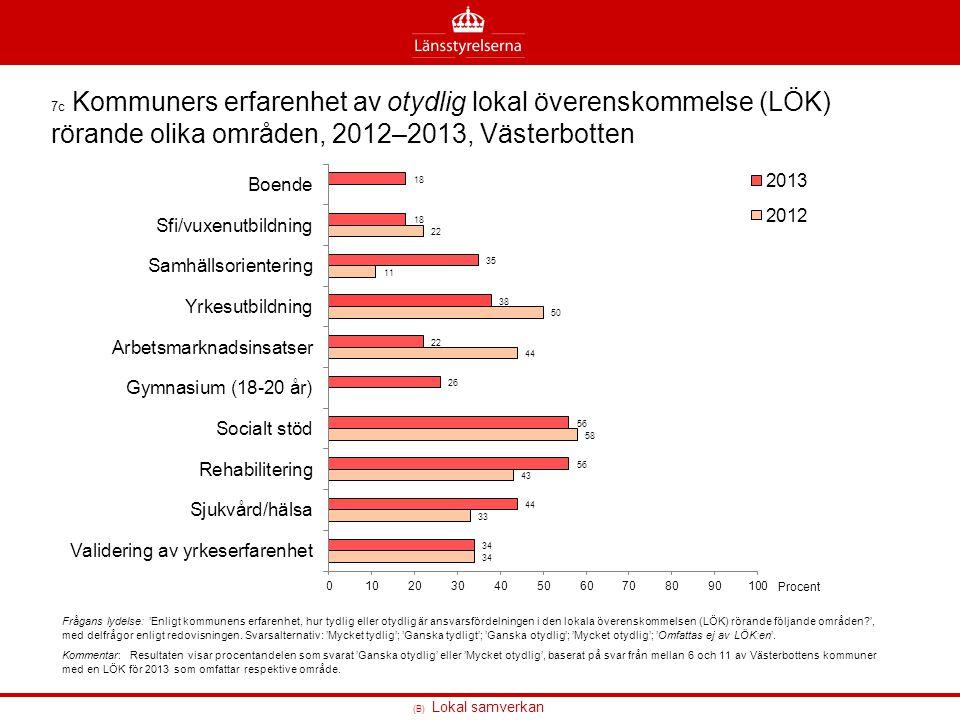 (B) Lokal samverkan 7c Kommuners erfarenhet av otydlig lokal överenskommelse (LÖK) rörande olika områden, 2012–2013, Västerbotten Frågans lydelse: 'En