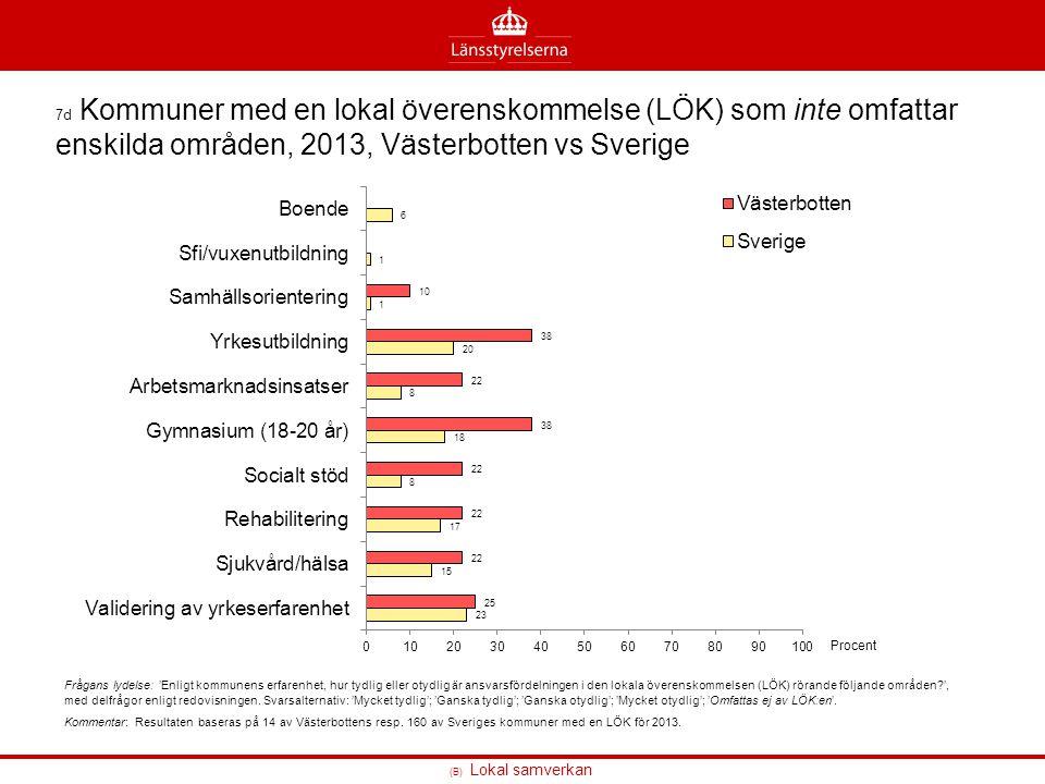 (B) Lokal samverkan 7d Kommuner med en lokal överenskommelse (LÖK) som inte omfattar enskilda områden, 2013, Västerbotten vs Sverige Frågans lydelse: