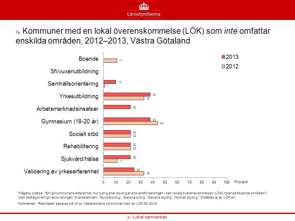 (B) Lokal samverkan 7e Kommuner med en lokal överenskommelse (LÖK) som inte omfattar enskilda områden, 2012–2013, Västra Götaland Frågans lydelse: 'En