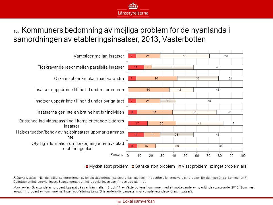 (B) Lokal samverkan 10a Kommuners bedömning av möjliga problem för de nyanlända i samordningen av etableringsinsatser, 2013, Västerbotten Frågans lyde