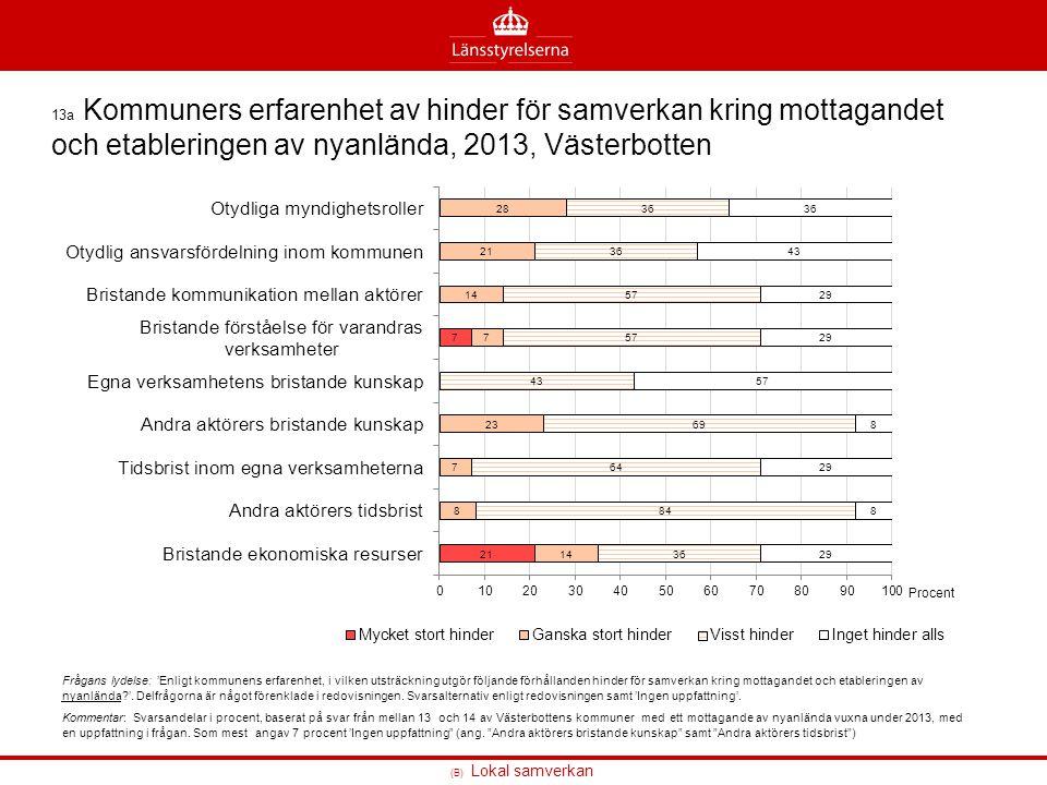 (B) Lokal samverkan 13a Kommuners erfarenhet av hinder för samverkan kring mottagandet och etableringen av nyanlända, 2013, Västerbotten Frågans lydel