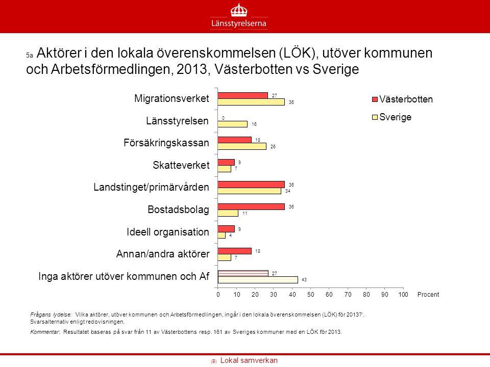 (B) Lokal samverkan 5a Aktörer i den lokala överenskommelsen (LÖK), utöver kommunen och Arbetsförmedlingen, 2013, Västerbotten vs Sverige Frågans lyde