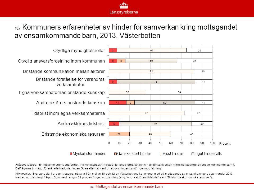(C) Mottagandet av ensamkommande barn 18a Kommuners erfarenheter av hinder för samverkan kring mottagandet av ensamkommande barn, 2013, Västerbotten F