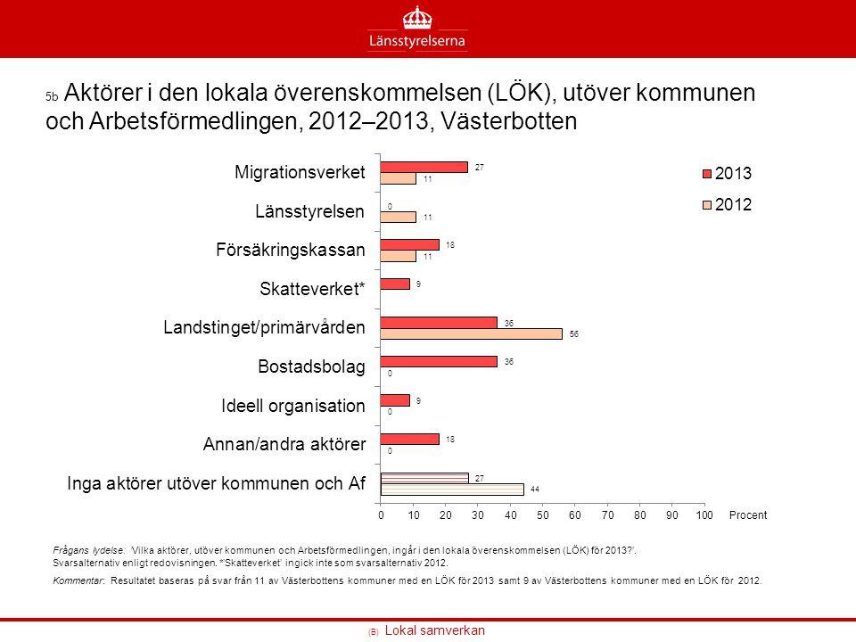 (B) Lokal samverkan 5b Aktörer i den lokala överenskommelsen (LÖK), utöver kommunen och Arbetsförmedlingen, 2012–2013, Västerbotten Frågans lydelse: '