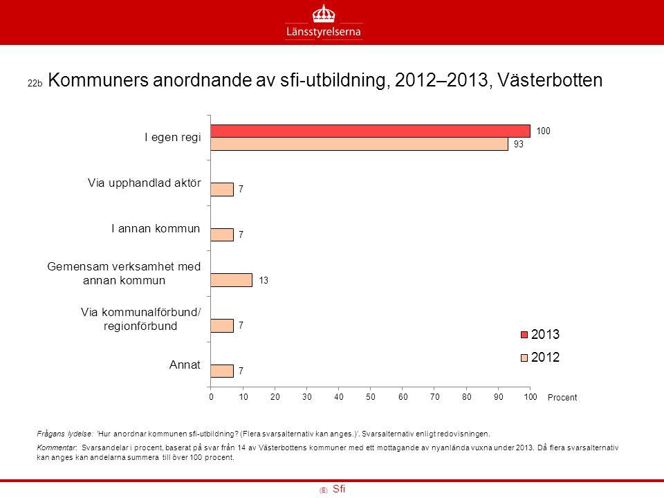 (E) Sfi 22b Kommuners anordnande av sfi-utbildning, 2012–2013, Västerbotten Frågans lydelse: 'Hur anordnar kommunen sfi-utbildning? (Flera svarsaltern