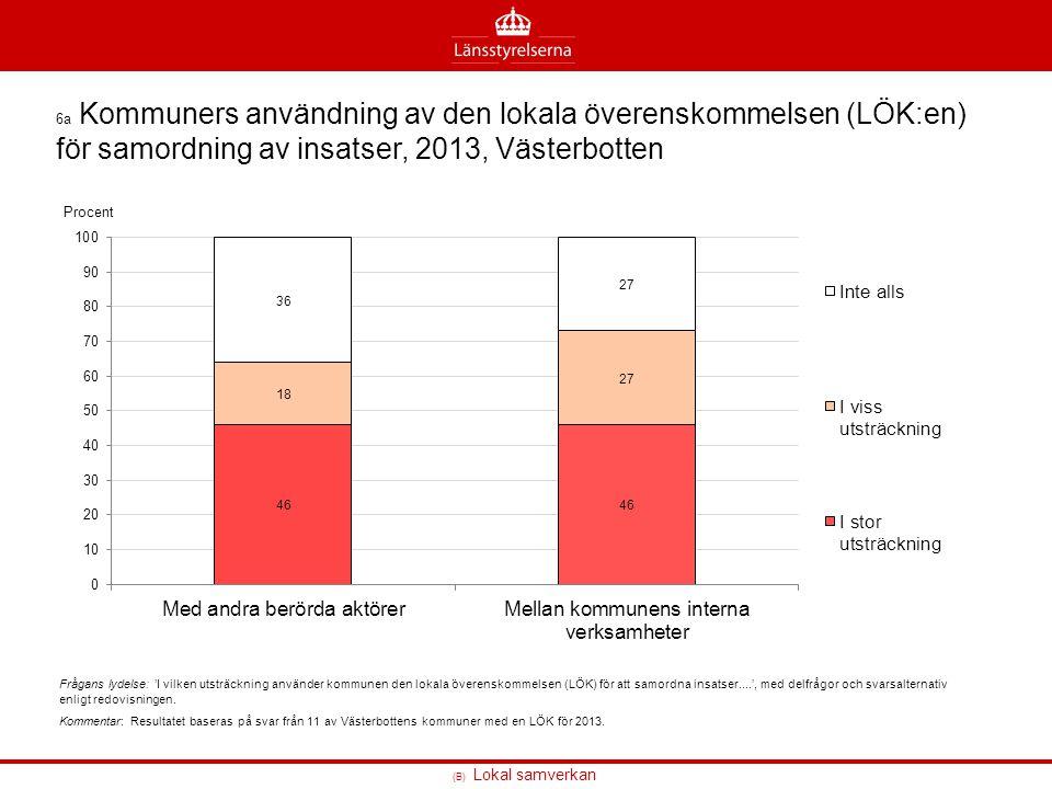 (B) Lokal samverkan 6a Kommuners användning av den lokala överenskommelsen (LÖK:en) för samordning av insatser, 2013, Västerbotten Frågans lydelse: 'I