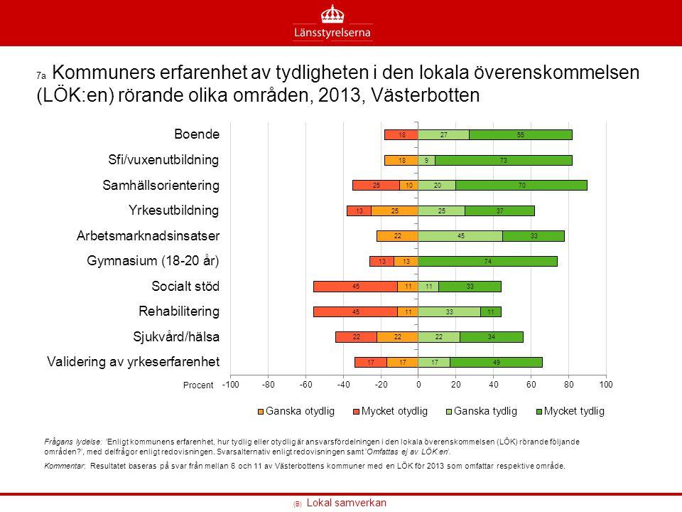 (B) Lokal samverkan 7a Kommuners erfarenhet av tydligheten i den lokala överenskommelsen (LÖK:en) rörande olika områden, 2013, Västerbotten Frågans ly