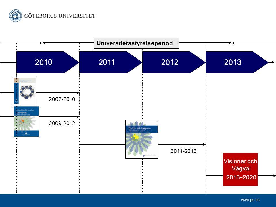 www.gu.se 2010201120122013 Universitetsstyrelseperiod 2007-2010 2009-2012 2011-2012 Visioner och Vägval 2013 - 2020