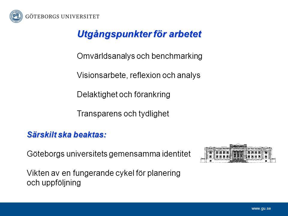 www.gu.se Utgångspunkter för arbetet Omvärldsanalys och benchmarking Visionsarbete, reflexion och analys Delaktighet och förankring Transparens och tydlighet Särskilt ska beaktas: Göteborgs universitets gemensamma identitet Vikten av en fungerande cykel för planering och uppföljning