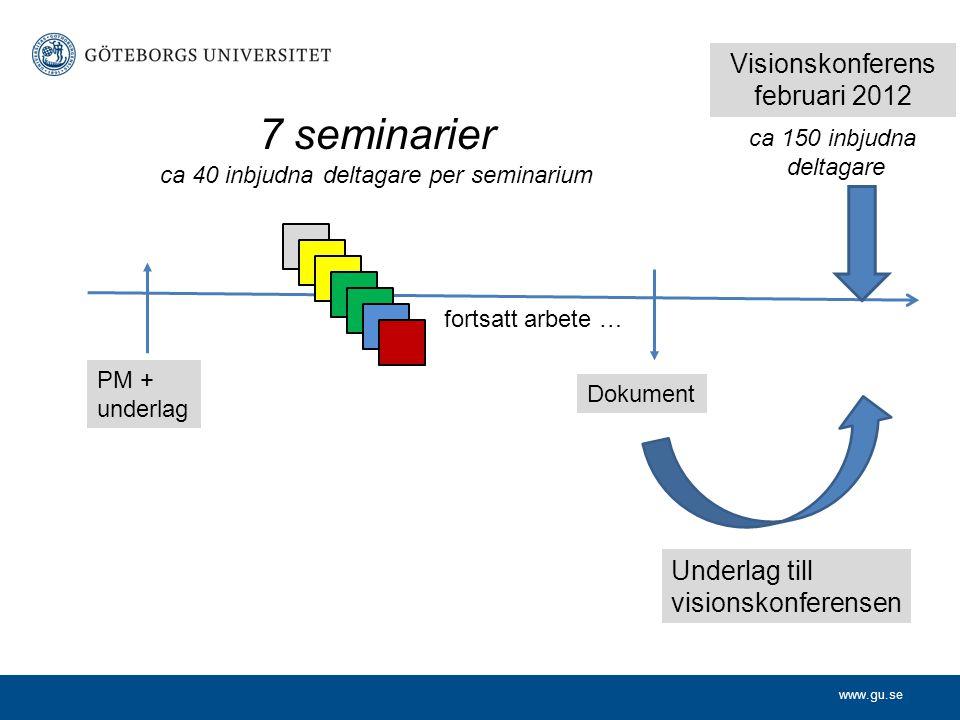 www.gu.se 7 seminarier ca 40 inbjudna deltagare per seminarium PM + underlag Dokument Visionskonferens februari 2012 Underlag till visionskonferensen fortsatt arbete … ca 150 inbjudna deltagare
