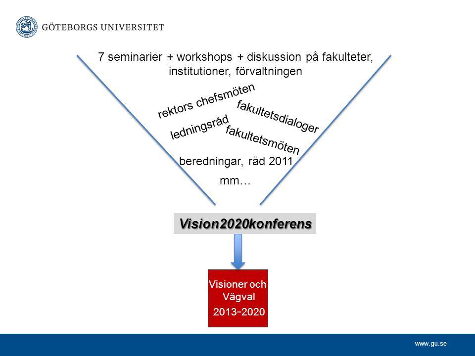 www.gu.se Visioner och Vägval 2013 - 2020 7 seminarier + workshops + diskussion på fakulteter, institutioner, förvaltningen rektors chefsmöten fakultetsdialoger ledningsråd beredningar, råd 2011 mm… Vision2020konferens fakultetsmöten