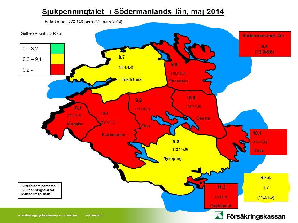 -h:/ Förteckning/ Sjp tal Sörmlands län 31 maj 2014- Rev 2014.06.23 Siffror inom parentes = Sjukpenningtalet för kvinnor resp. män Eskilstuna 9,8 (12,