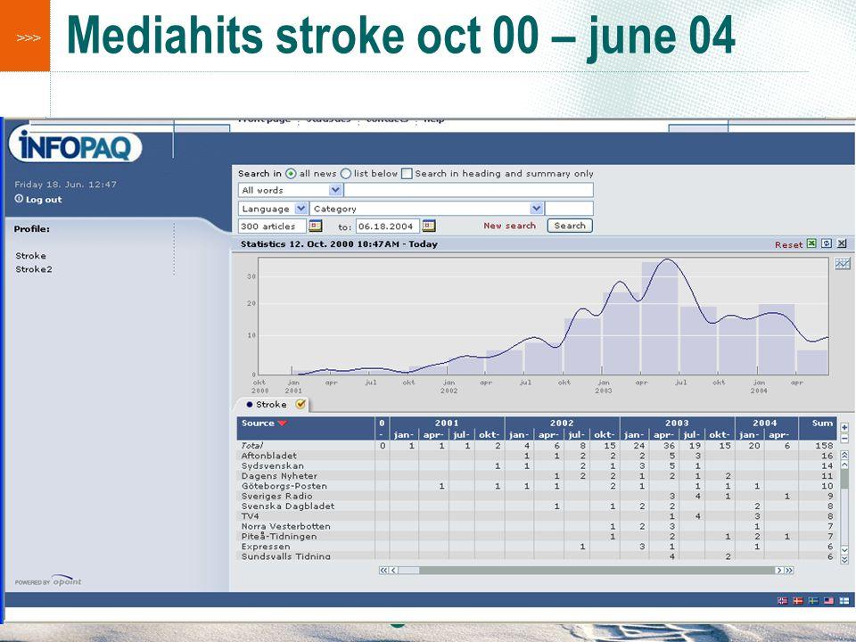 Mediahits stroke oct 00 – june 04