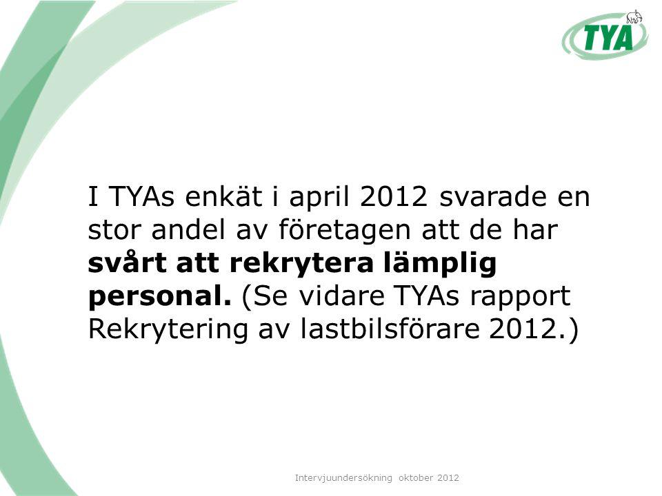 I TYAs enkät i april 2012 svarade en stor andel av företagen att de har svårt att rekrytera lämplig personal.