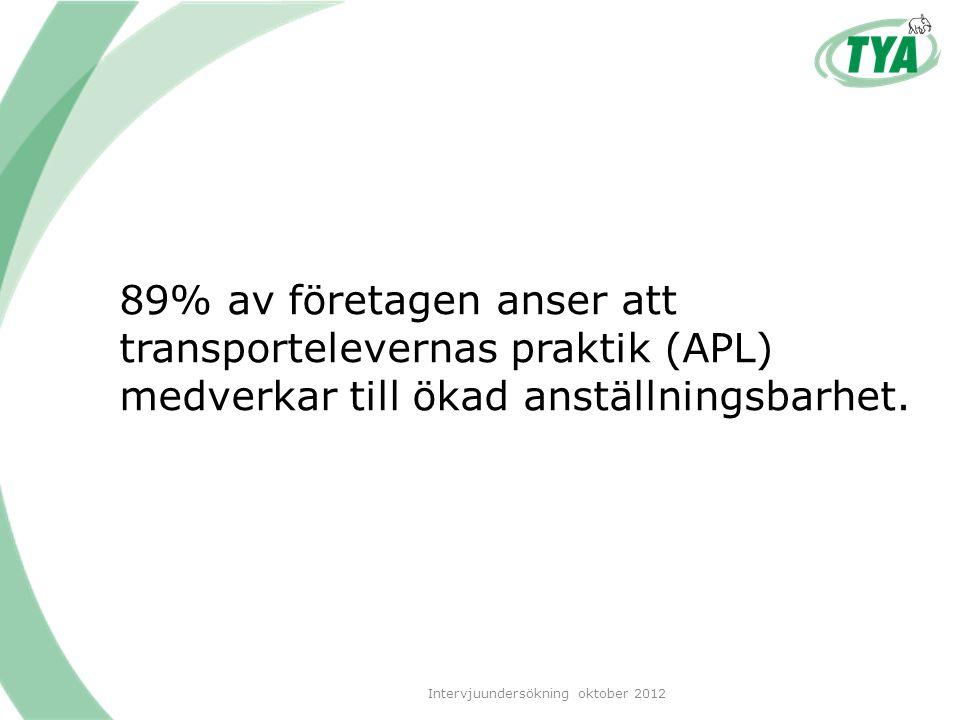 89% av företagen anser att transportelevernas praktik (APL) medverkar till ökad anställningsbarhet.