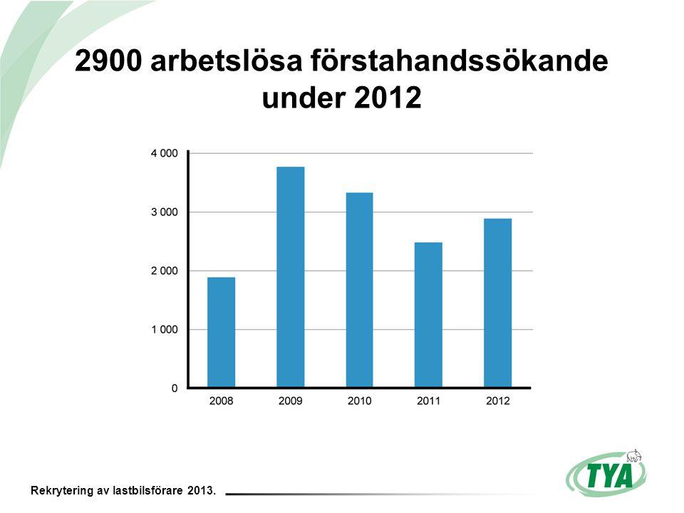 Rekrytering av lastbilsförare 2013. 2900 arbetslösa förstahandssökande under 2012