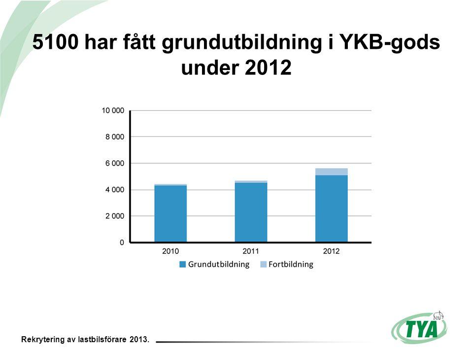 Rekrytering av lastbilsförare 2013. 5100 har fått grundutbildning i YKB-gods under 2012