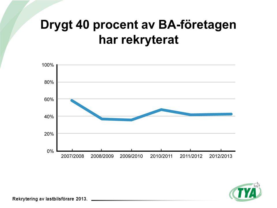Rekrytering av lastbilsförare 2013. Drygt 40 procent av BA-företagen har rekryterat