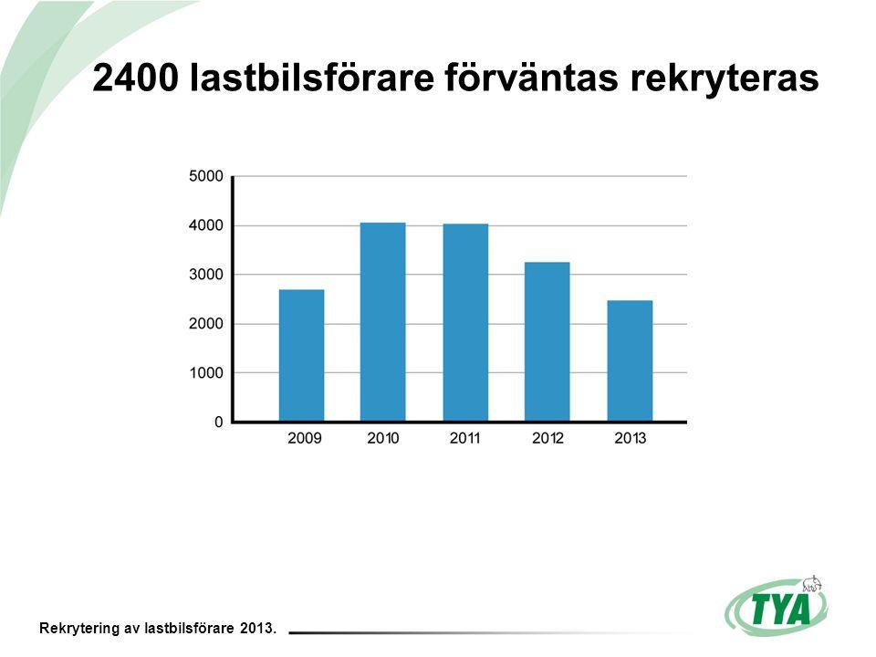 Rekrytering av lastbilsförare 2013. 2400 lastbilsförare förväntas rekryteras