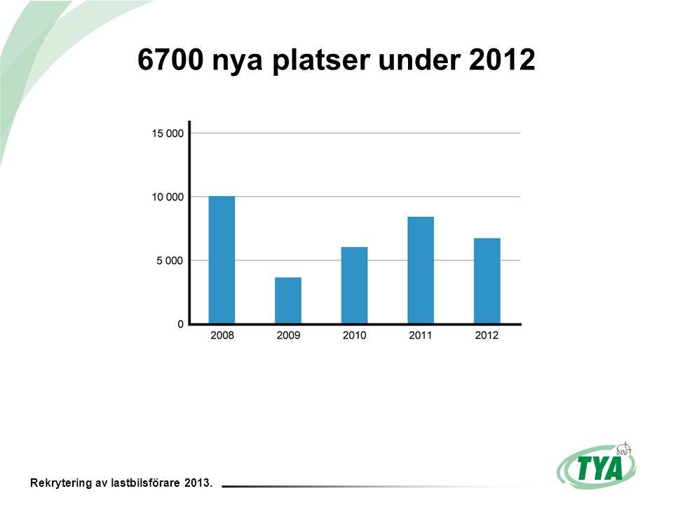 Rekrytering av lastbilsförare 2013. 6700 nya platser under 2012