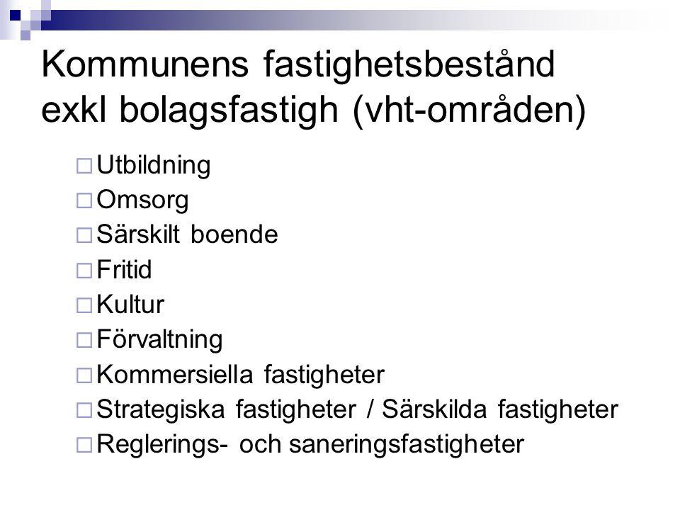 Kommunala bolag - exempel Umeva Bostaden Umeå Energi Umeå Företagscentra UPAB Norrlandsoperan (40 %)