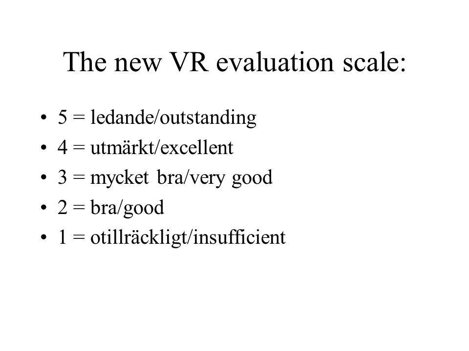 The new VR evaluation scale: 5 = ledande/outstanding 4 = utmärkt/excellent 3 = mycket bra/very good 2 = bra/good 1 = otillräckligt/insufficient