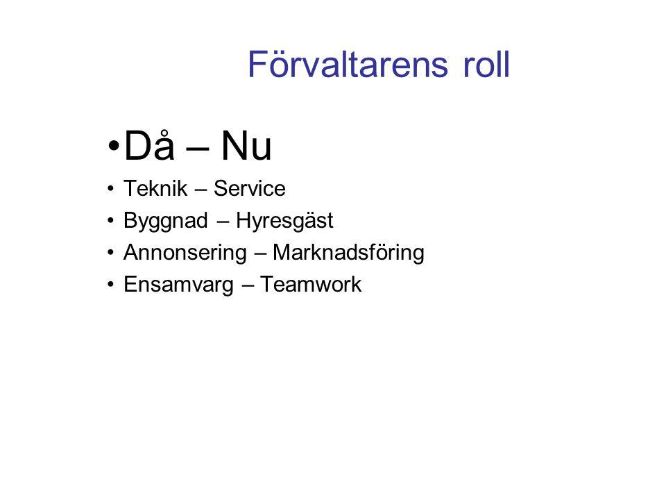 Förvaltarens roll Då – Nu Teknik – Service Byggnad – Hyresgäst Annonsering – Marknadsföring Ensamvarg – Teamwork