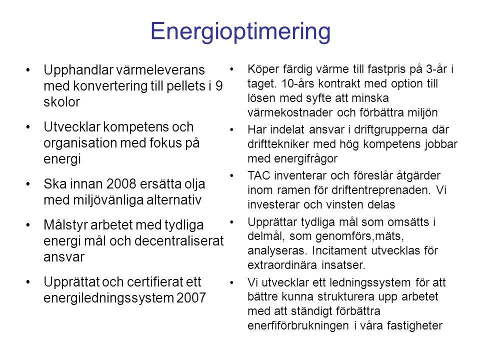 Energioptimering Upphandlar värmeleverans med konvertering till pellets i 9 skolor Utvecklar kompetens och organisation med fokus på energi Ska innan