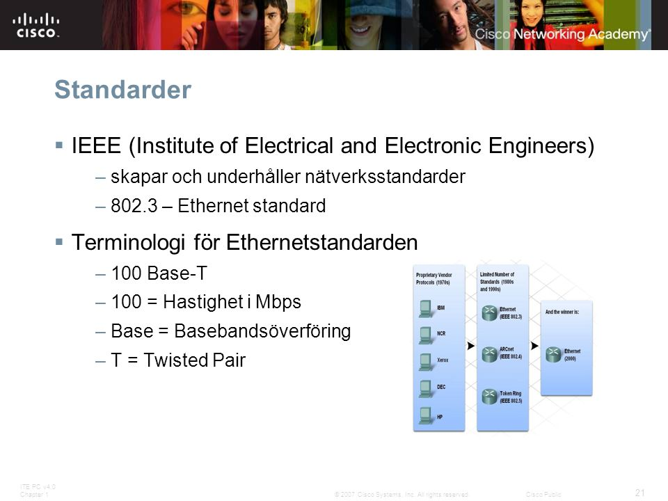 ITE PC v4.0 Chapter 1 21 © 2007 Cisco Systems, Inc. All rights reserved.Cisco Public Standarder  IEEE (Institute of Electrical and Electronic Enginee