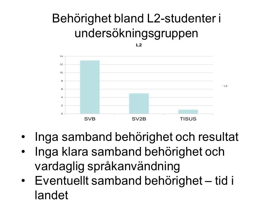 Behörighet bland L2-studenter i undersökningsgruppen Inga samband behörighet och resultat Inga klara samband behörighet och vardaglig språkanvändning