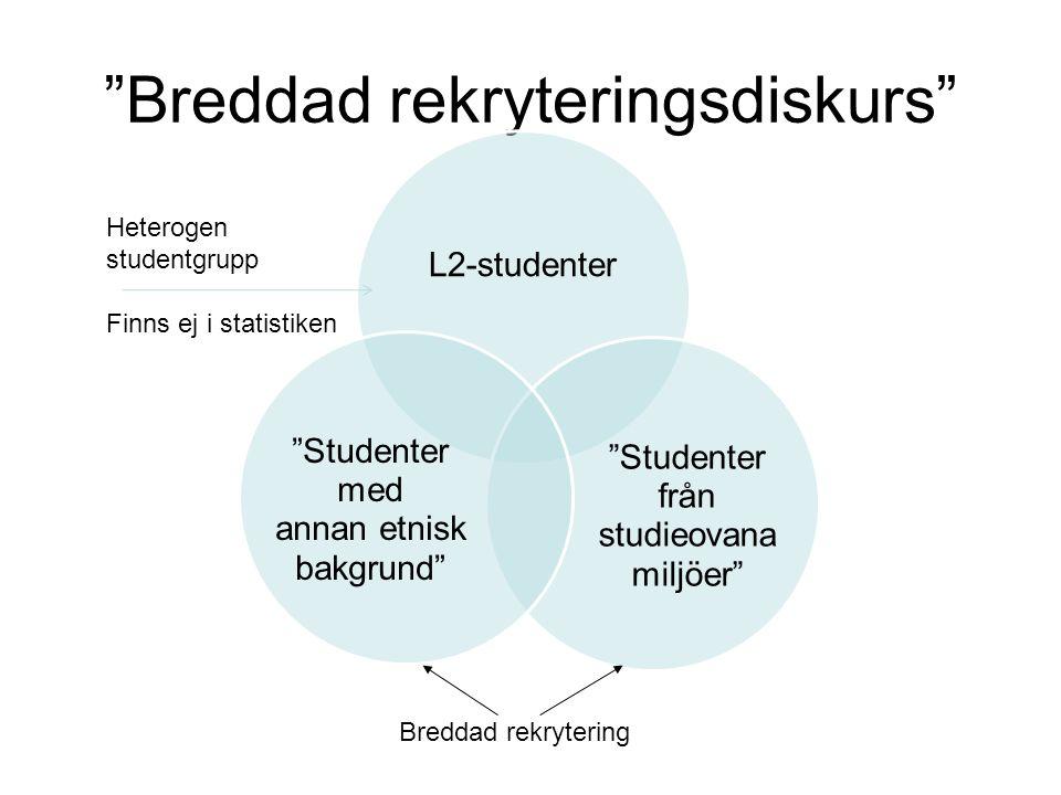 """""""Breddad rekryteringsdiskurs"""" L2-studenter """"Studenter från studieovana miljöer"""" """"Studenter med annan etnisk bakgrund"""" Breddad rekrytering Heterogen st"""