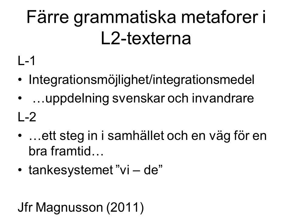 Färre grammatiska metaforer i L2-texterna L-1 Integrationsmöjlighet/integrationsmedel …uppdelning svenskar och invandrare L-2 …ett steg in i samhället