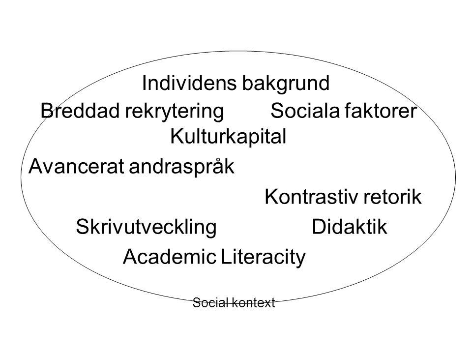 Relevanta svenska studier Studenters skrivande och inskolning i akademiska skrivkulturer och yrkeskulturer (Blåsjö 2004, Ask 2007 och Blückert 2009) Social snedrekrytering/breddad rekrytering till högskola (Hartman 2009 och Berggren 2006) Argumentationsmönster i iranska skribenters texter.