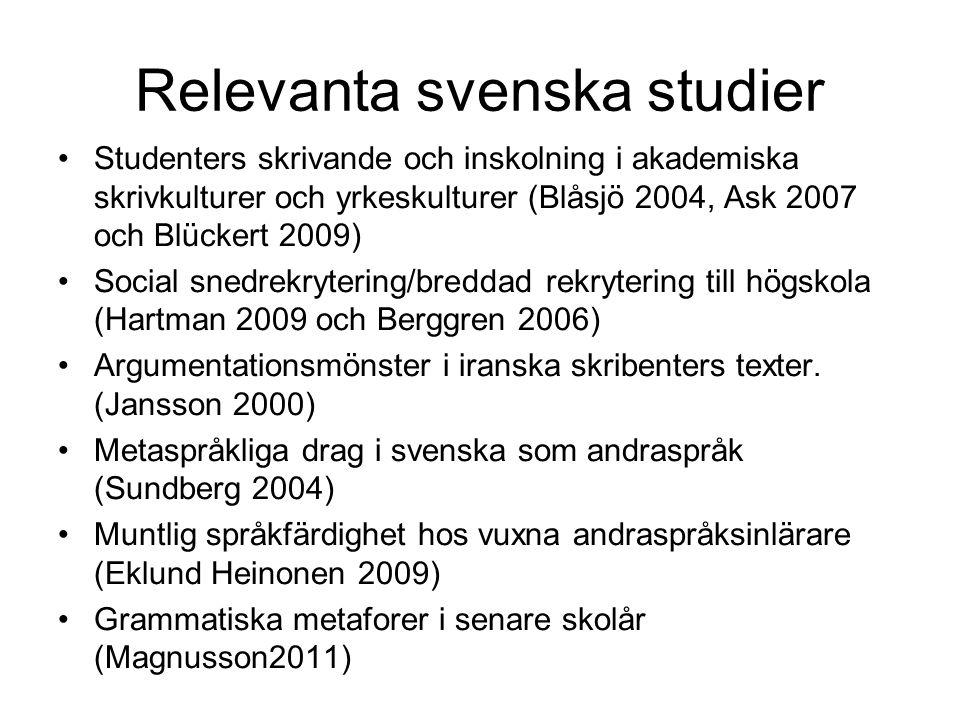Relevanta svenska studier Studenters skrivande och inskolning i akademiska skrivkulturer och yrkeskulturer (Blåsjö 2004, Ask 2007 och Blückert 2009) S