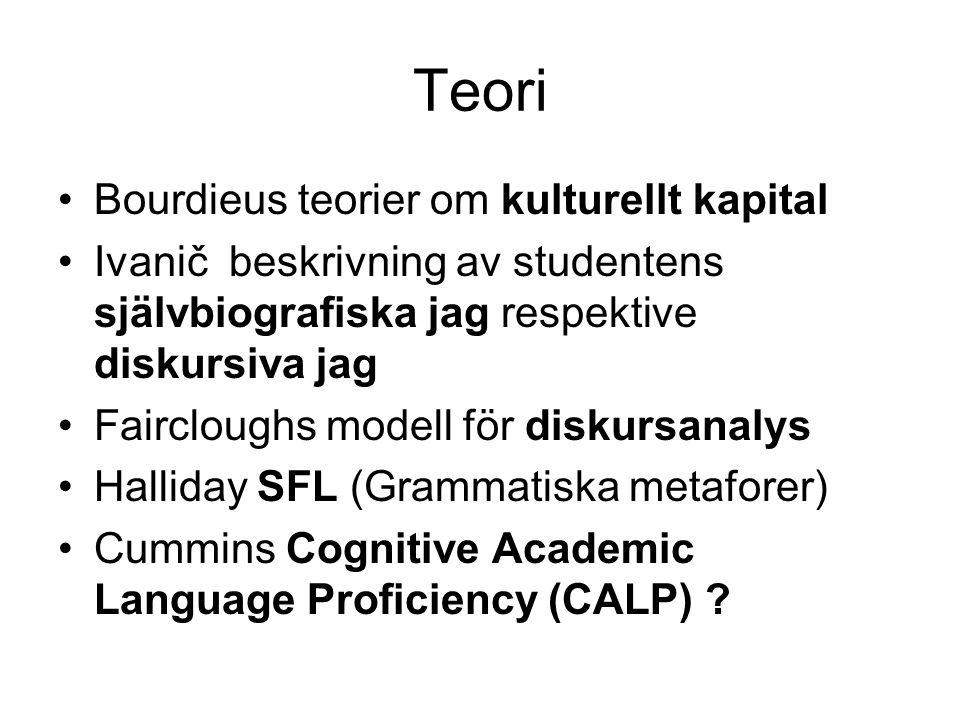 Teori Bourdieus teorier om kulturellt kapital Ivanič beskrivning av studentens självbiografiska jag respektive diskursiva jag Faircloughs modell för d