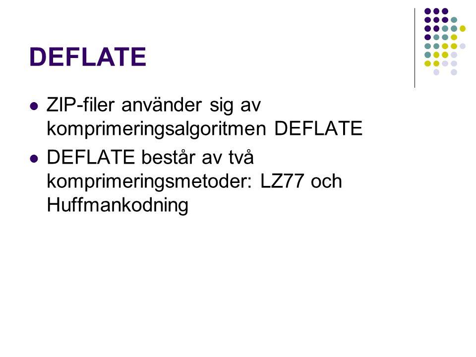 DEFLATE ZIP-filer använder sig av komprimeringsalgoritmen DEFLATE DEFLATE består av två komprimeringsmetoder: LZ77 och Huffmankodning