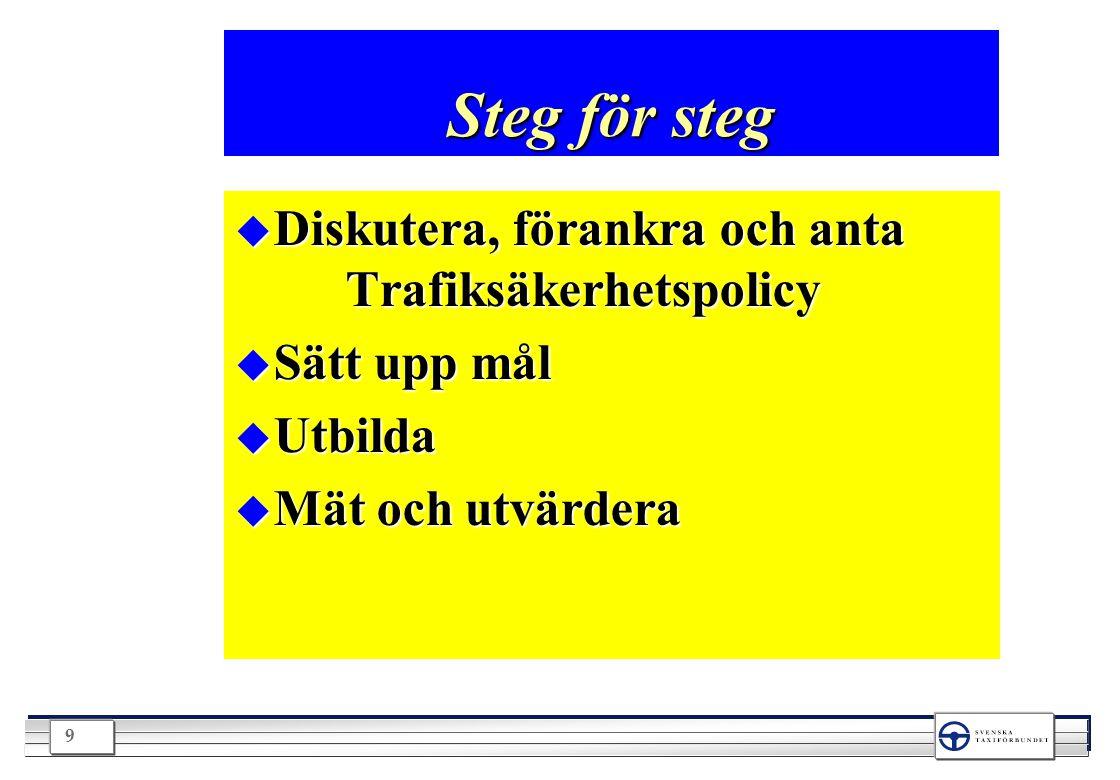 9 Steg för steg u Diskutera, förankra och anta Trafiksäkerhetspolicy u Sätt upp mål u Utbilda u Mät och utvärdera